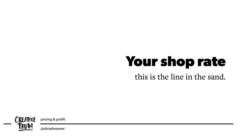 pricing & profit @sbradweaver Your shop rate thi...