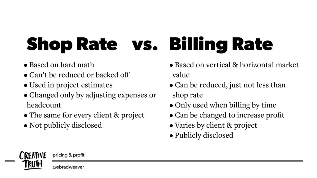 pricing & profit @sbradweaver Shop Rate vs. Bill...