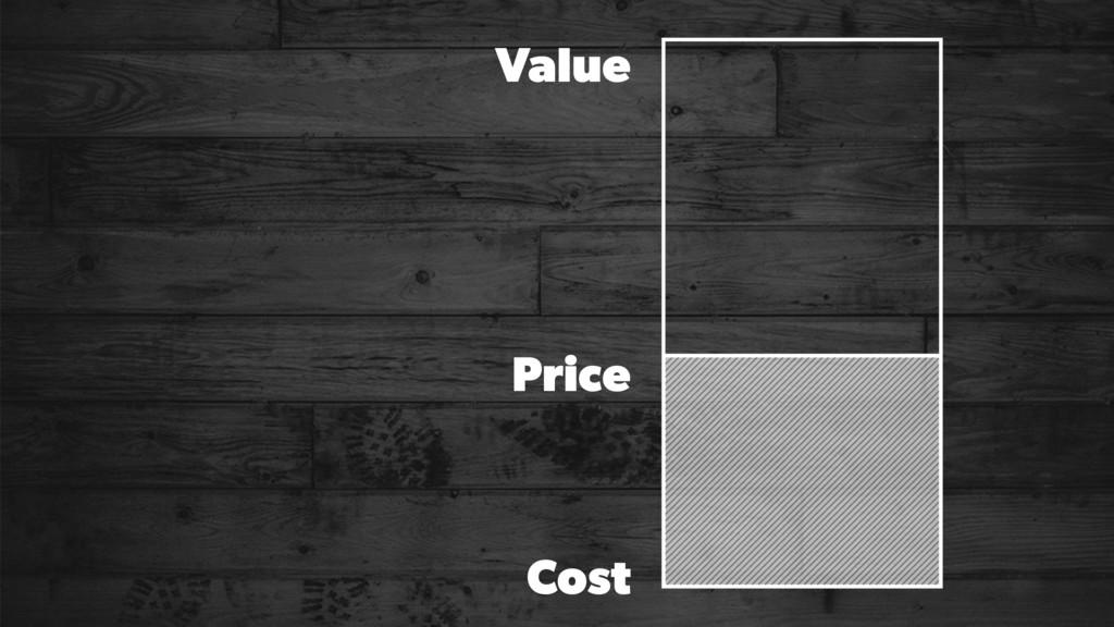 Price Value Cost
