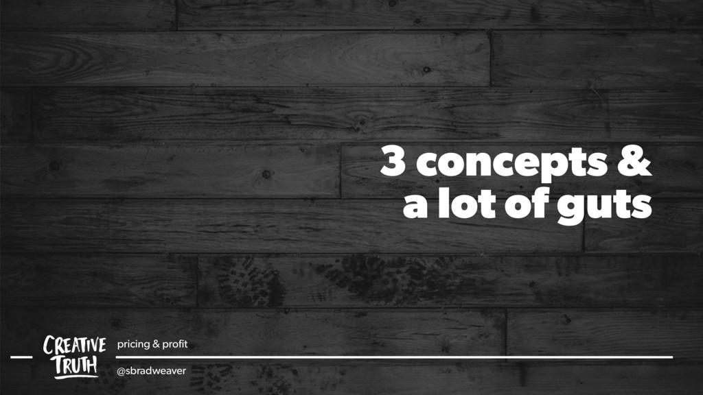 3 concepts & a lot of guts pricing & profit @sbr...