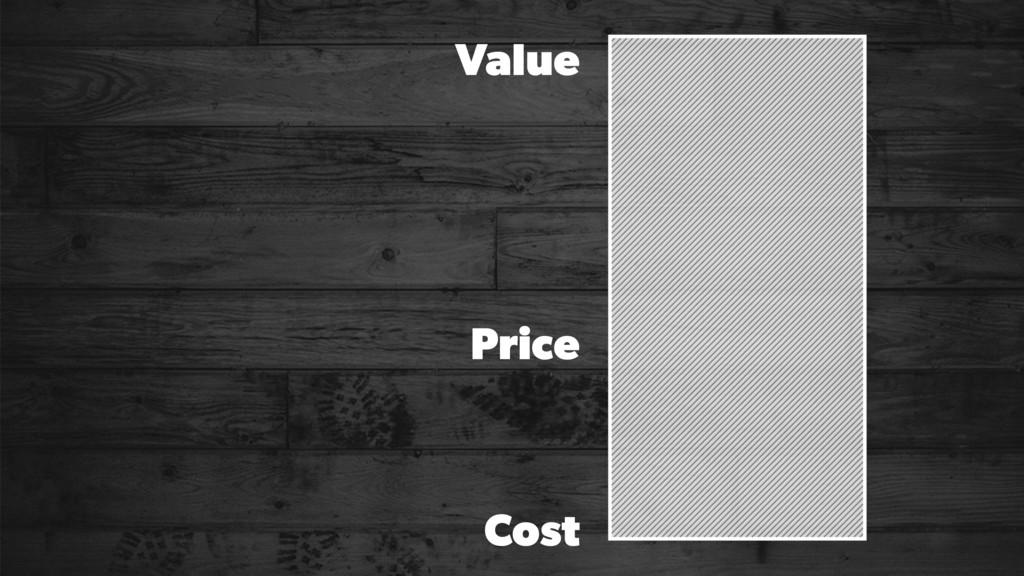 Cost Price Value