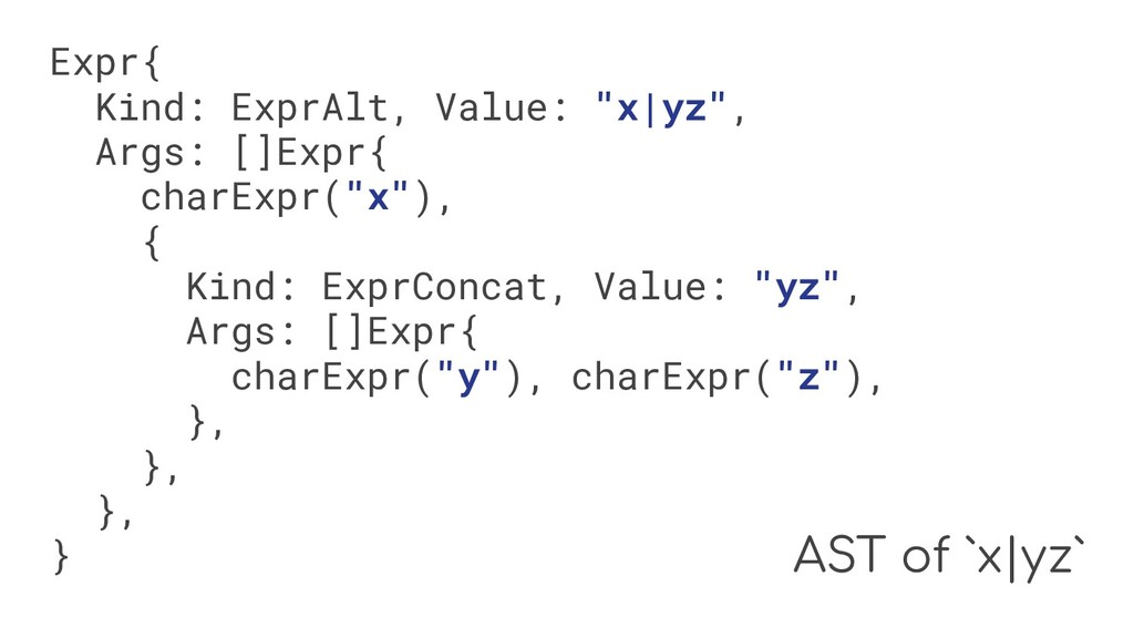 "AST of `x|yz` Expr{ Kind: ExprAlt, Value: ""x