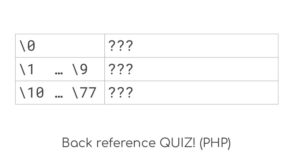 Back reference QUIZ! (PHP) \0 ??? \1 … \9 ??? \...