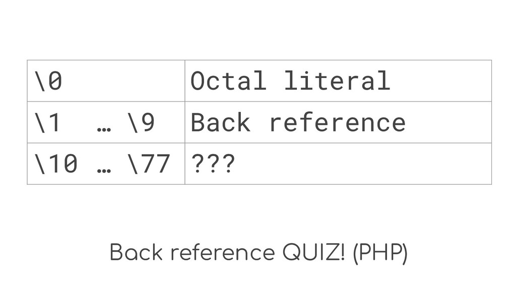 Back reference QUIZ! (PHP) \0 Octal literal \1 ...