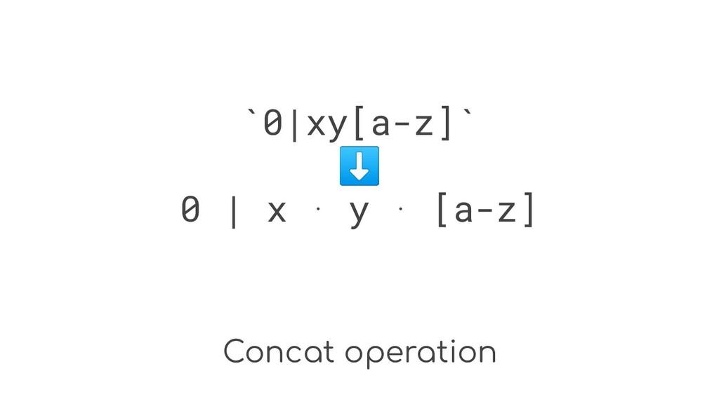 Concat operation `0|xy[a-z]` ⬇ 0 | x ⋅ y ⋅ [a-z]