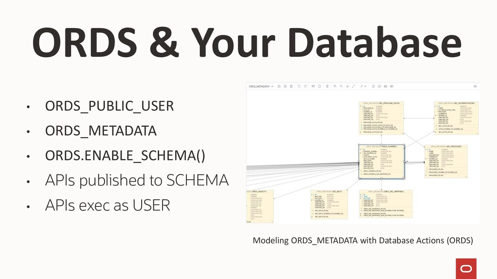 ORDS & Your Database • ORDS_PUBLIC_USER • ORDS_...