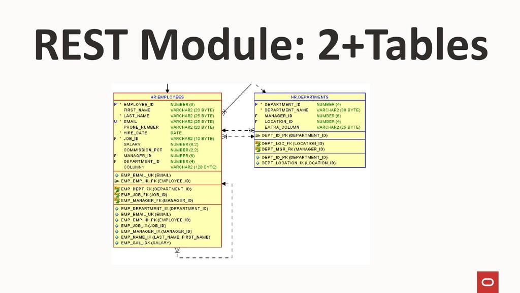 REST Module: 2+Tables