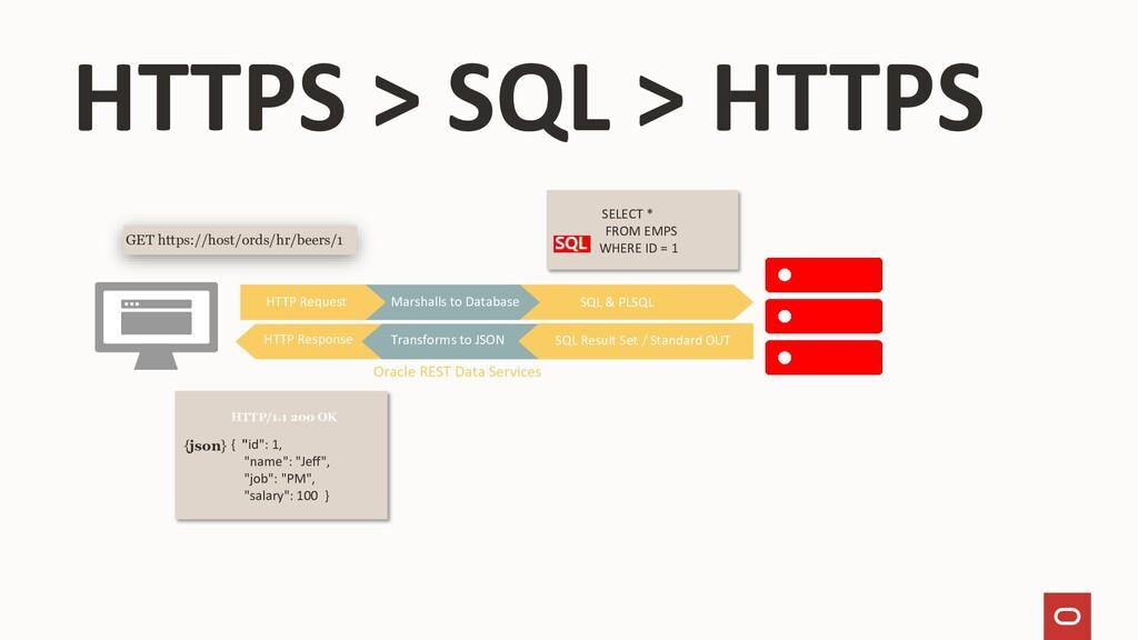 HTTPS > SQL > HTTPS GET https://host/ords/hr/be...