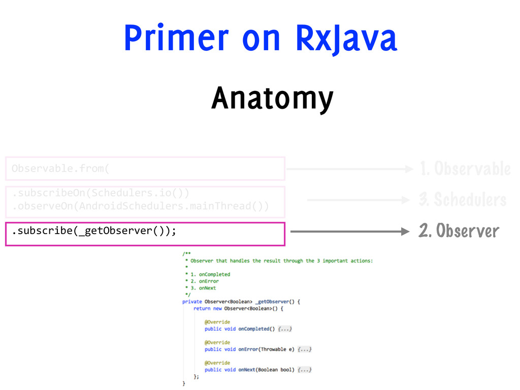 Primer on RxJava Anatomy Observable.from( .subs...