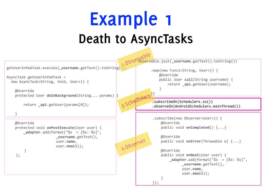 Example 1  getUserInfoATask.execute(_username....