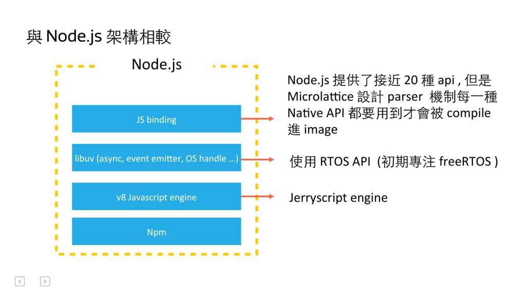Node.js   v8 Javascript engine   li...