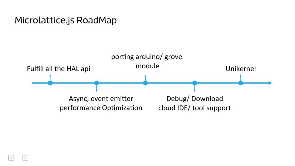 Microlattice.js RoadMap Unikernel  Fulfill ...