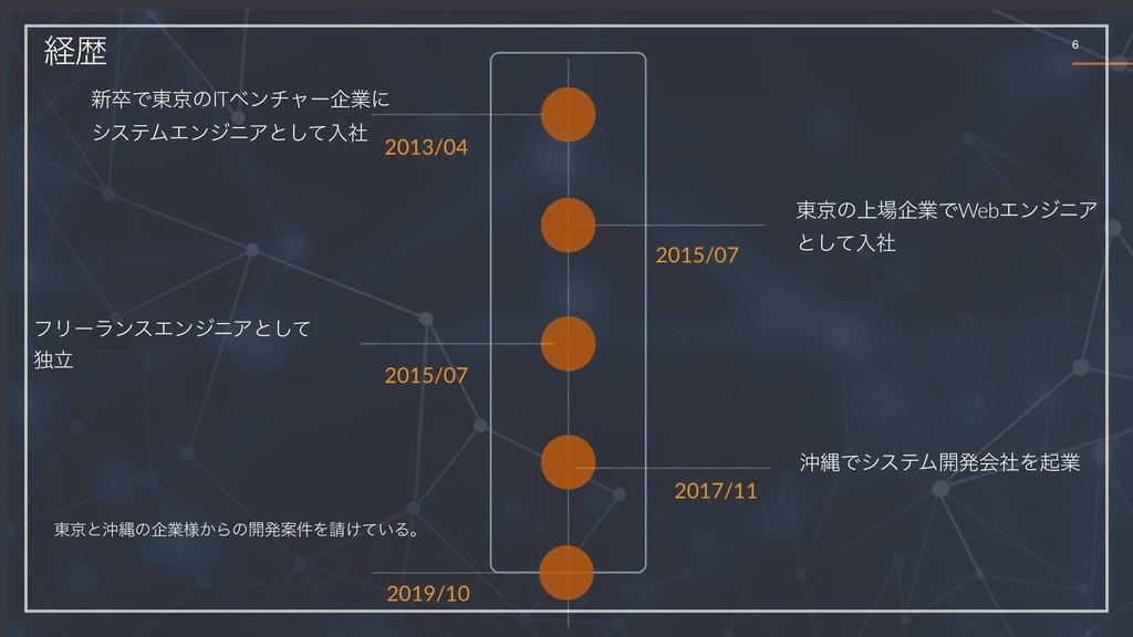 6 2013/04 ৽ଔͰ౦ژͷITϕϯνϟʔاۀʹ γεςϜΤϯδχΞͱͯ͠ೖࣾ 2015/...