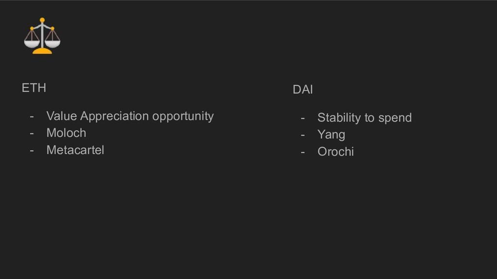 ⚖ ETH - Value Appreciation opportunity - Moloch...