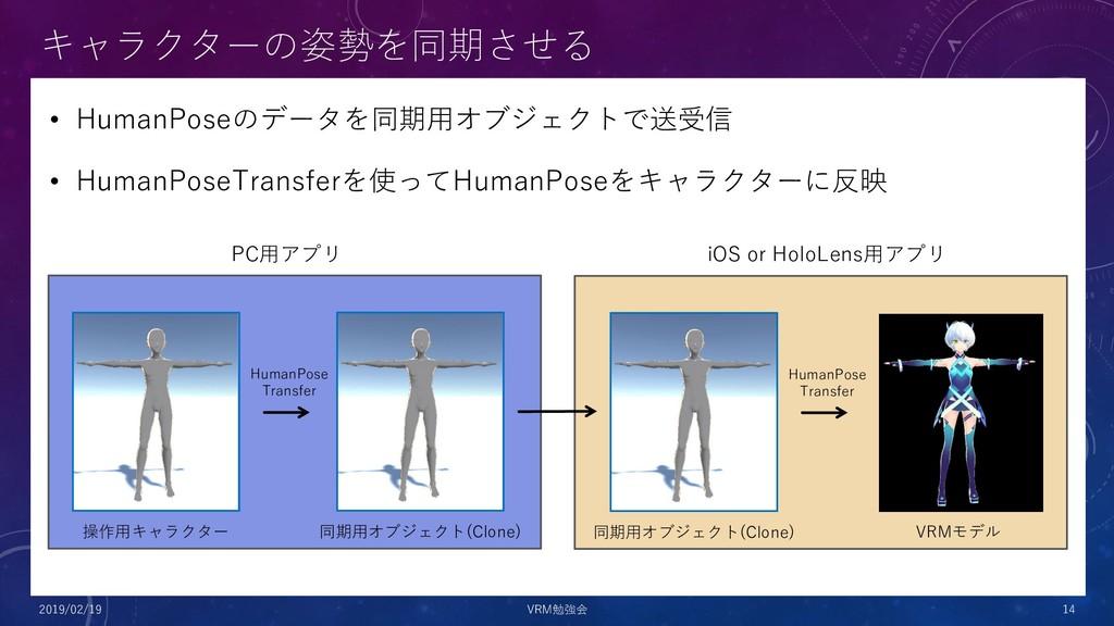 • HumanPoseのデータを同期用オブジェクトで送受信 • HumanPoseTransf...