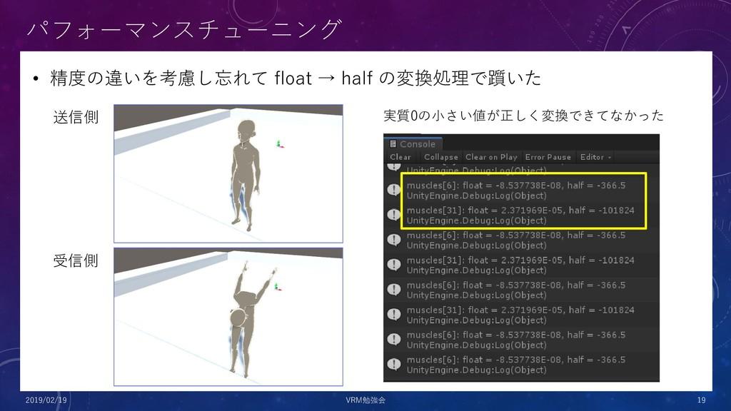 パフォーマンスチューニング • 精度の違いを考慮し忘れて float → half の変換処理...
