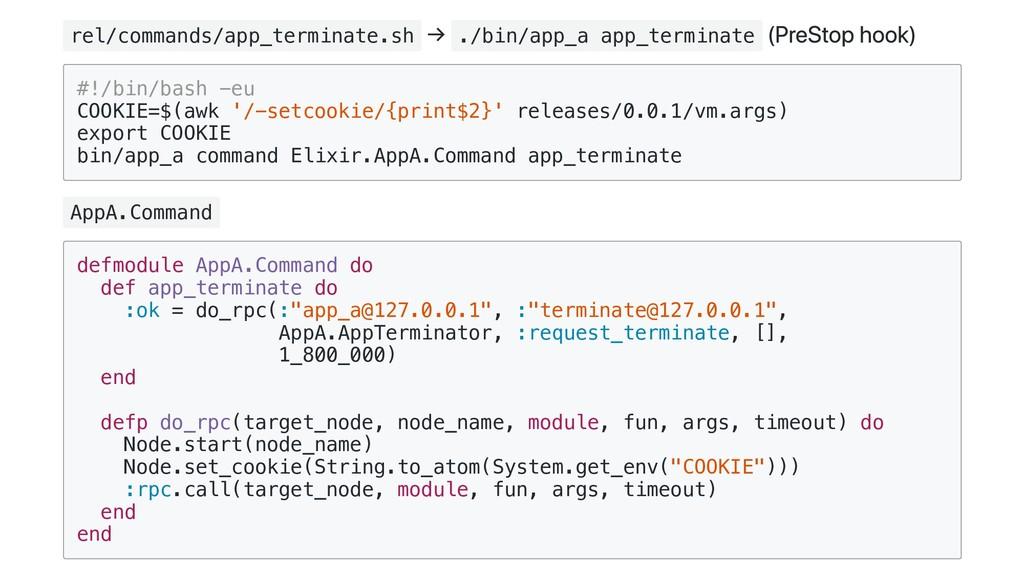 rel/commands/app_terminate.sh → ./bin/app_a app...
