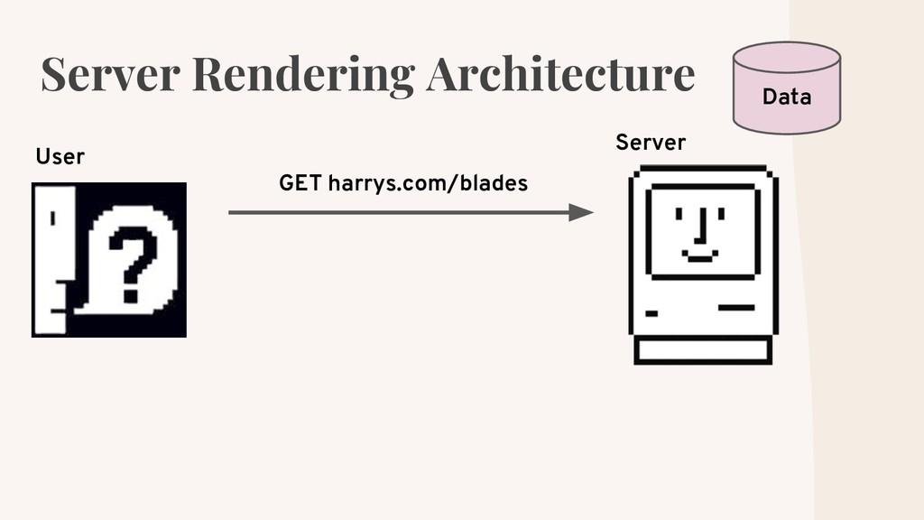 Server Rendering Architecture User Server GET h...