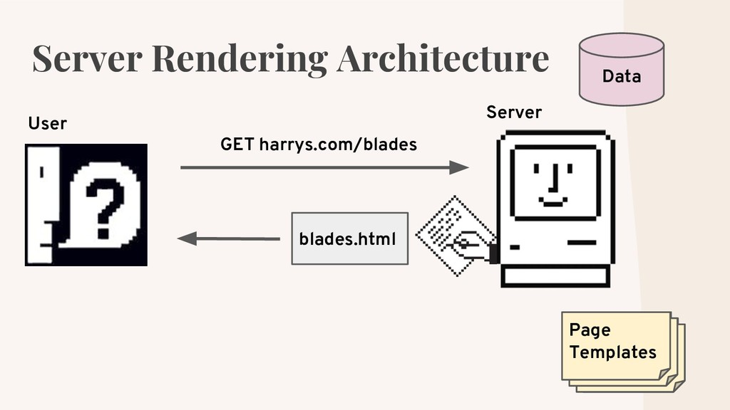 Server Rendering Architecture blades.html Data ...
