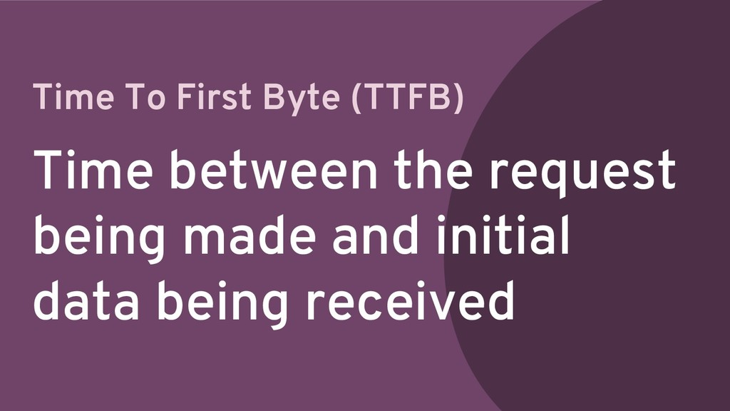 Time To First Byte (TTFB) Time between the requ...