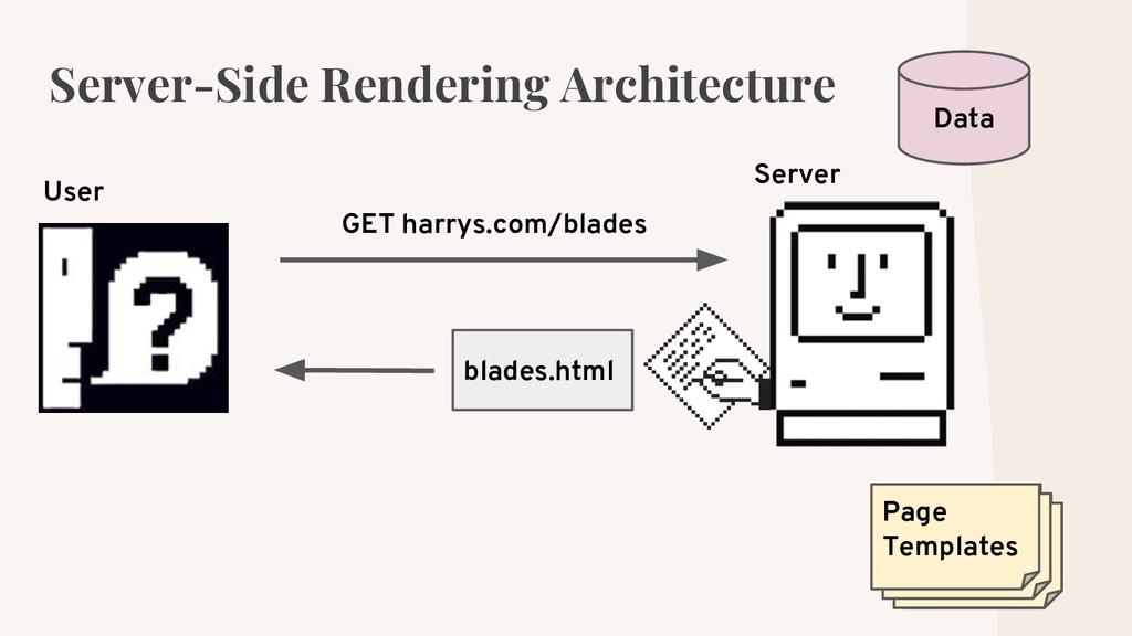 Server-Side Rendering Architecture blades.html ...