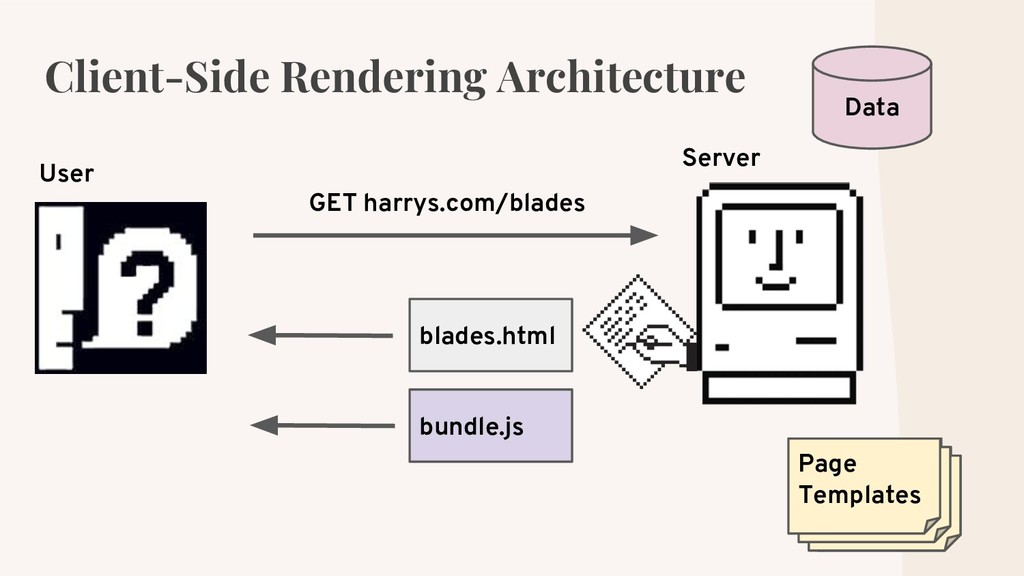 Client-Side Rendering Architecture blades.html ...