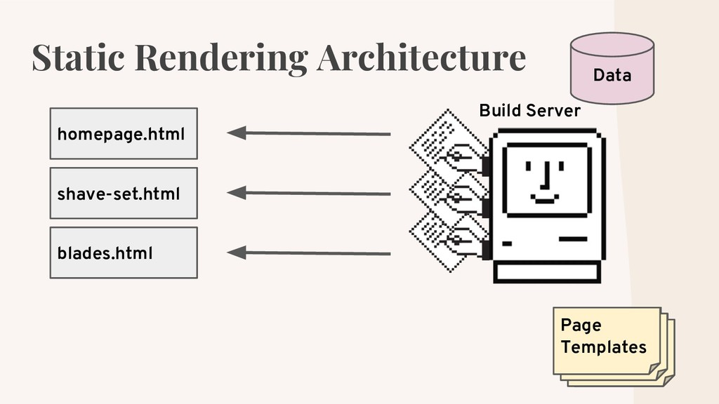 Static Rendering Architecture blades.html Data ...