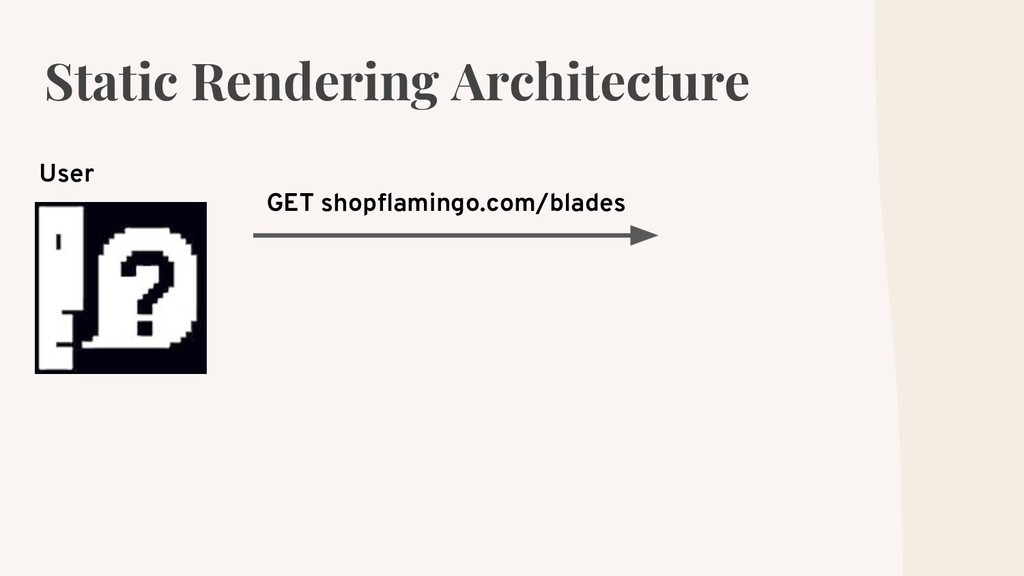 Static Rendering Architecture User GET shopflam...