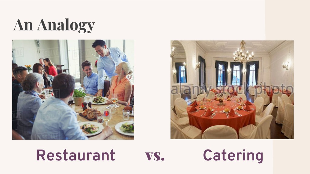 An Analogy Restaurant vs. Catering