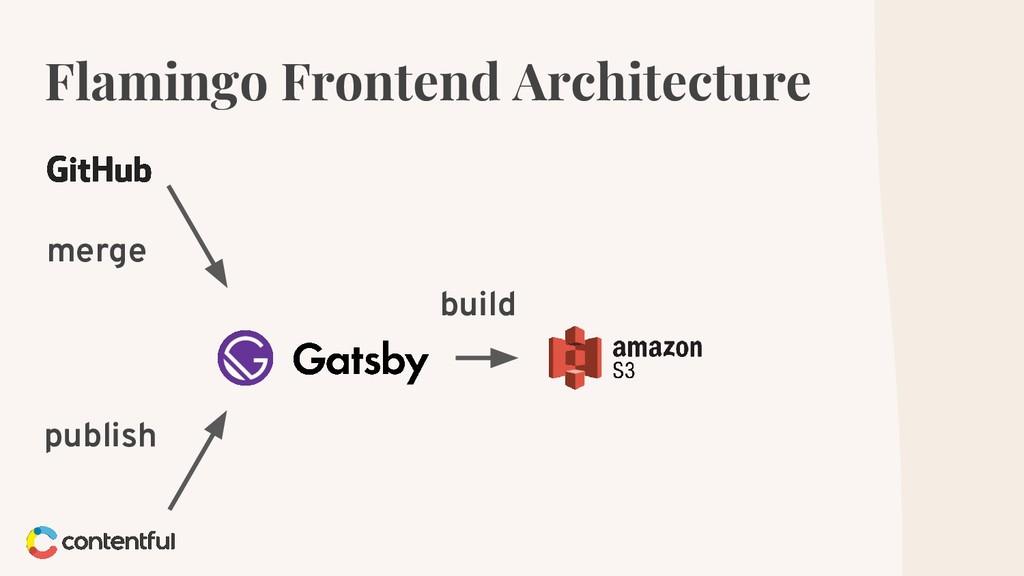 Flamingo Frontend Architecture merge build publ...