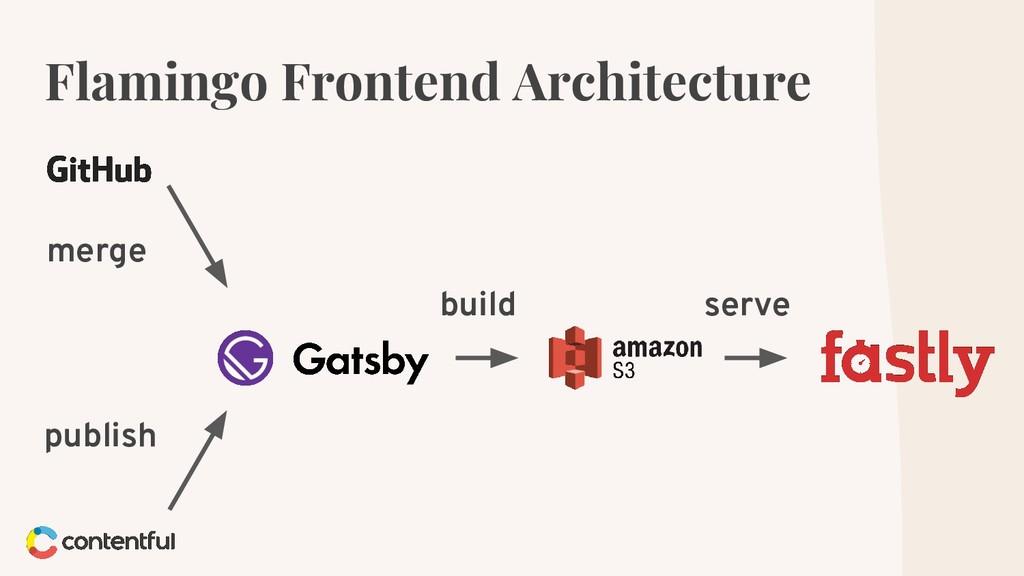 Flamingo Frontend Architecture merge build serv...