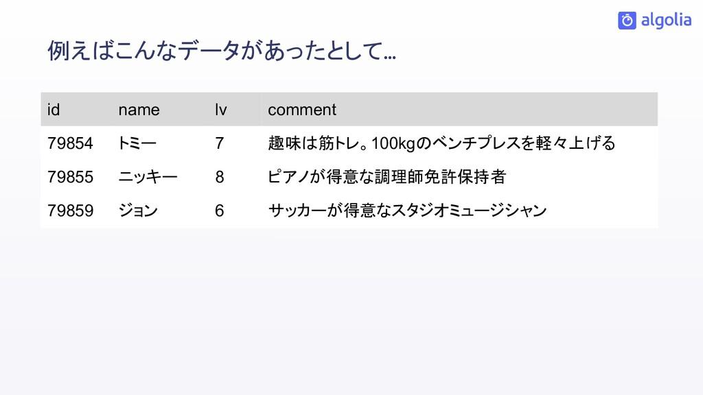 id name lv comment 79854 トミー 7 趣味は筋トレ。100kgのベンチ...