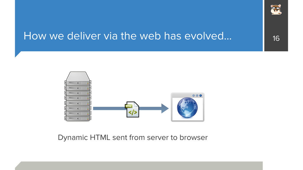 How we deliver via the web has evolved… 16 Dyna...