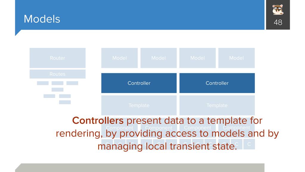 Router Component Model Component Component Comp...