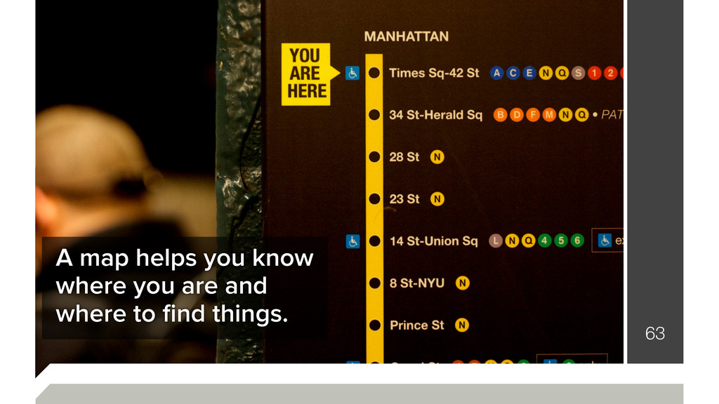 63 A map helps you know where you are and where...