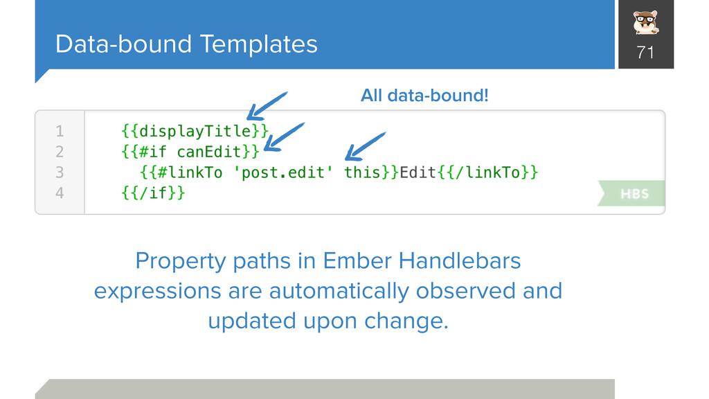 Data-bound Templates 71 All data-bound! Propert...