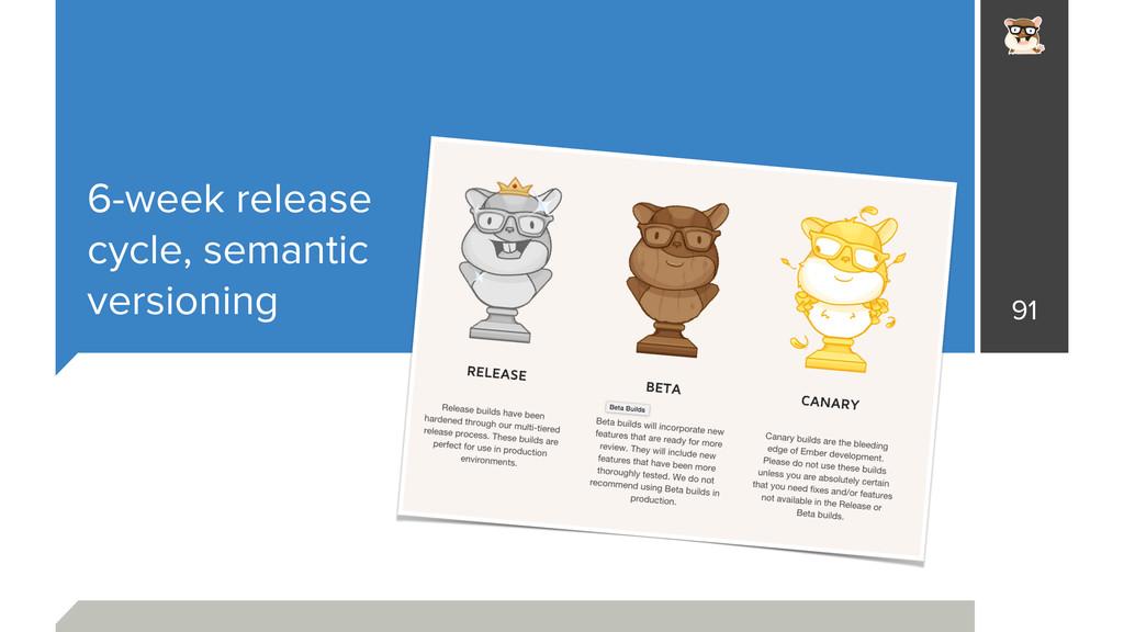 6-week release cycle, semantic versioning 91