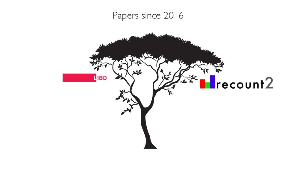 Papers since 2016