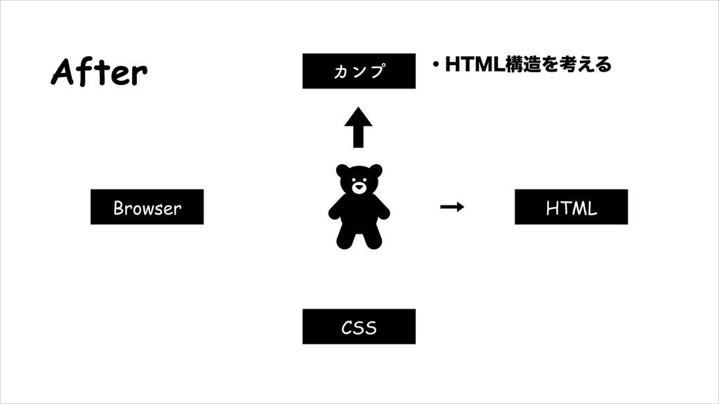After HTML Χϯϓ CSS Browser ɾ)5.-ߏΛߟ͑Δ