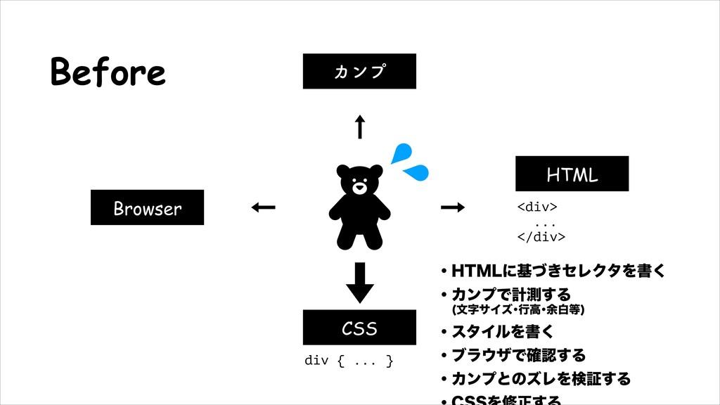 Before HTML Χϯϓ CSS Browser ɾ)5.-ʹج͖ͮηϨΫλΛॻ͘ ɾ...