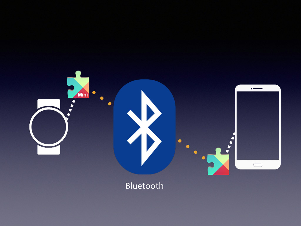 Bluetooth Mini