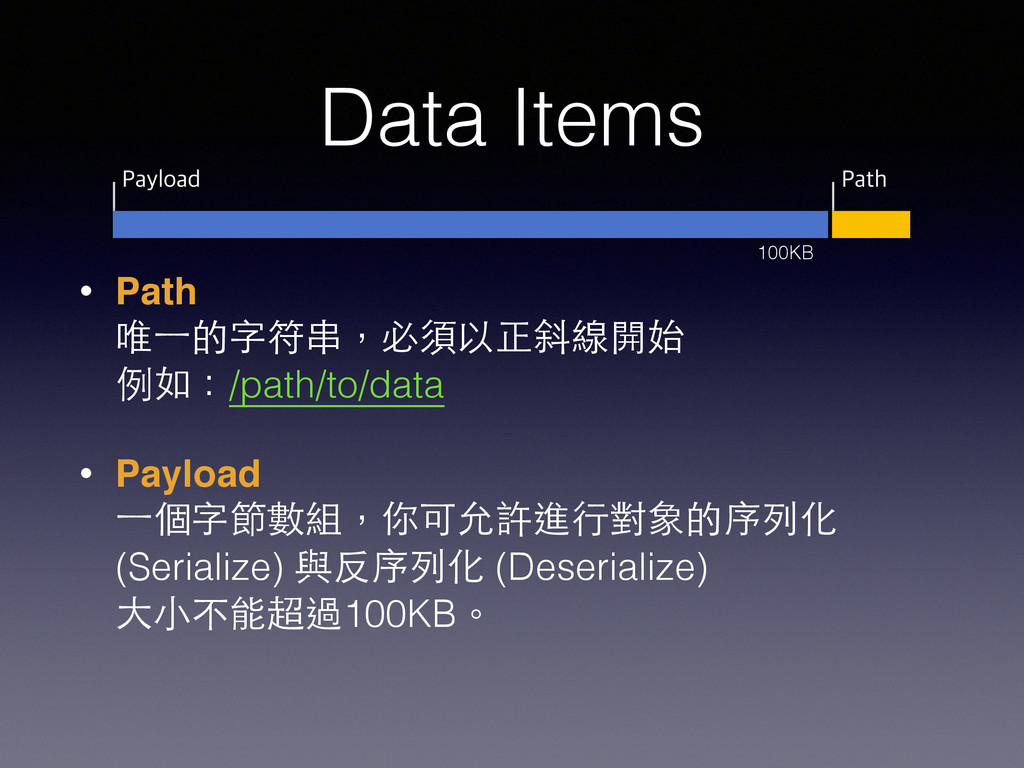 Data Items • Path