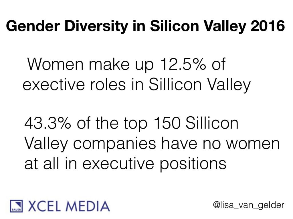 @lisa_van_gelder Gender Diversity in Silicon Va...