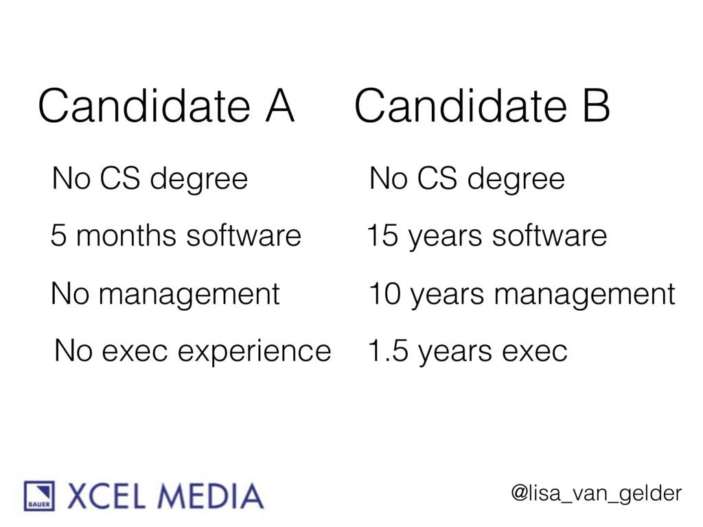 @lisa_van_gelder Candidate A Candidate B No CS ...