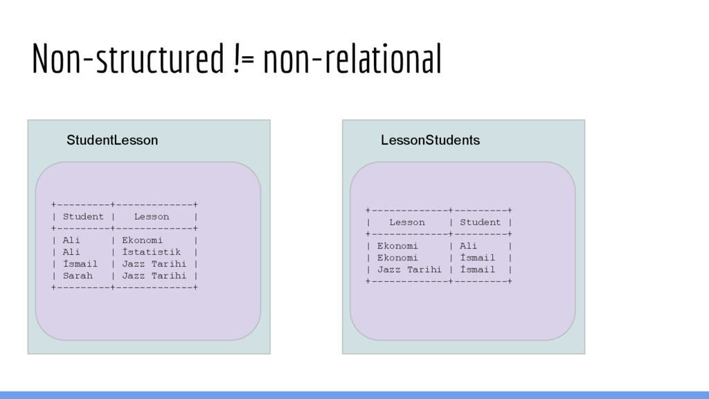Non-structured != non-relational StudentLesson ...