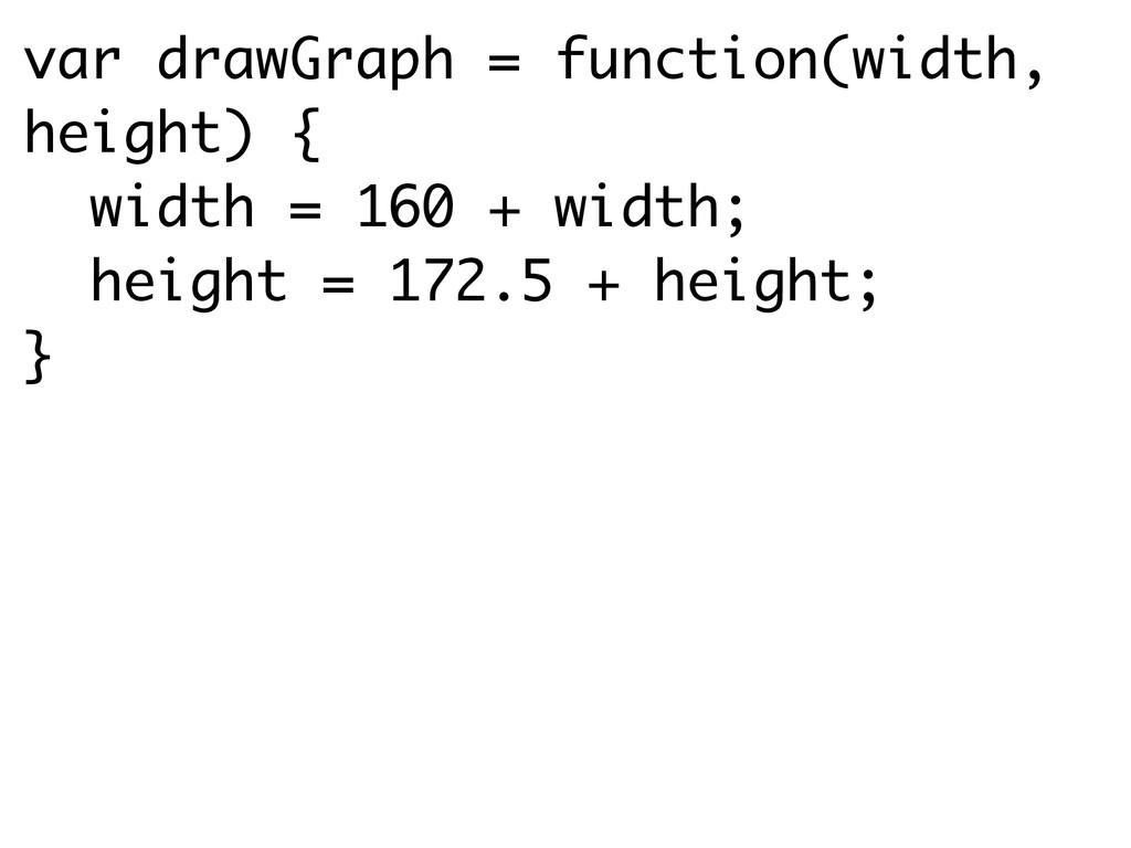 var drawGraph = function(width, height) { width...