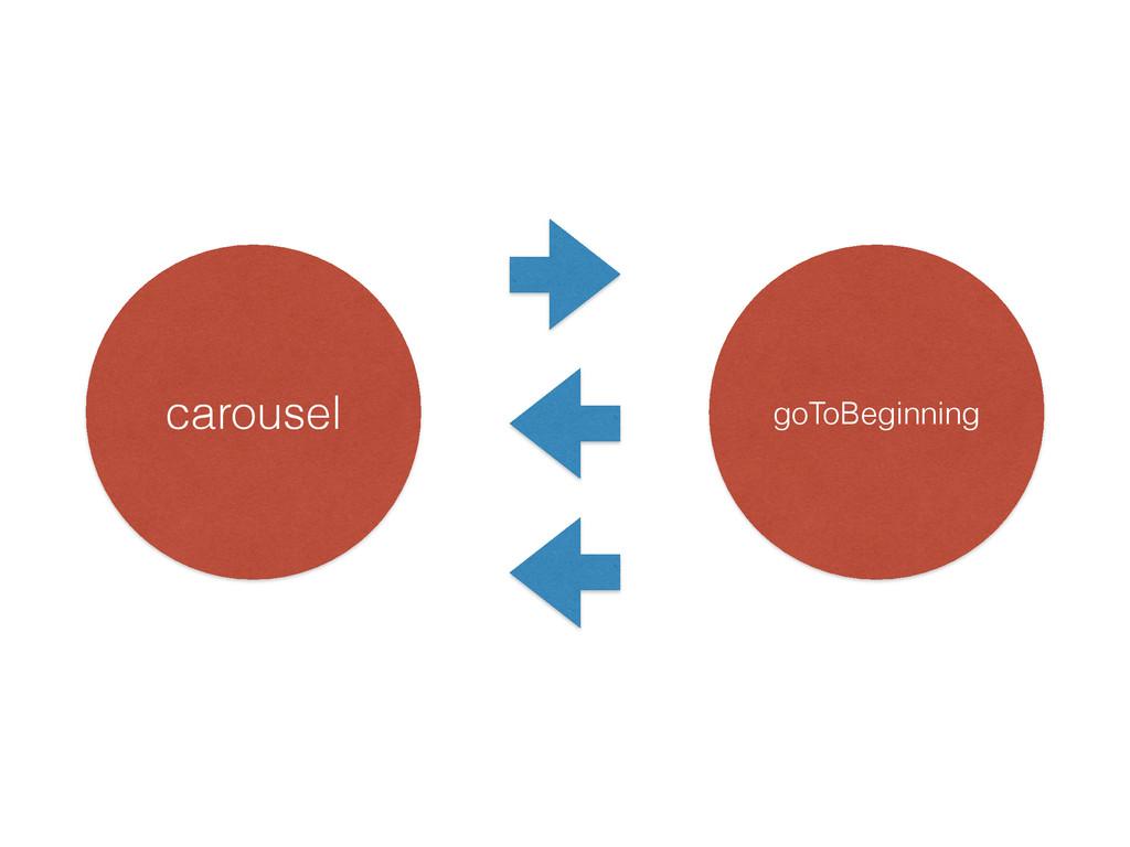 carousel goToBeginning