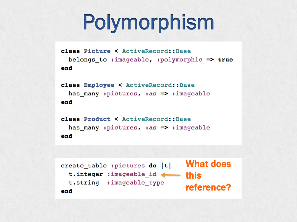 Polymorphism What does this reference?