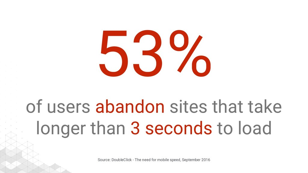 Source: DoubleClick - The need for mobile speed...