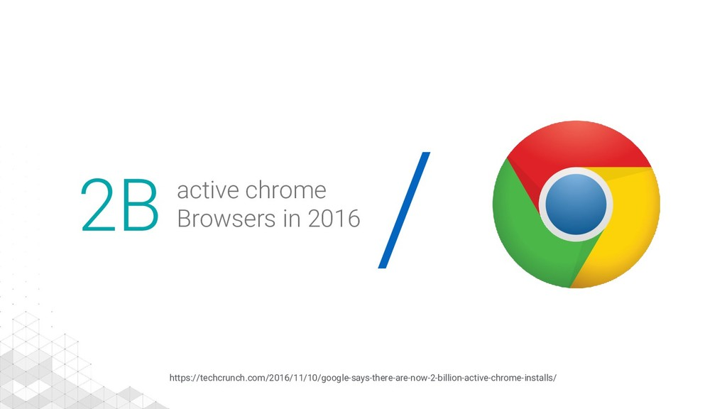 / 2B active chrome Browsers in 2016 https://tec...